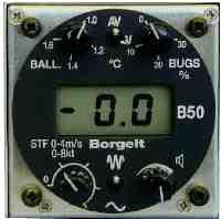 B50 panel